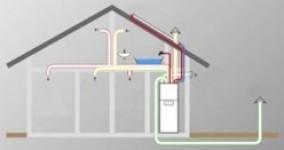 Тепловые насосы для отопления жилых помещений.